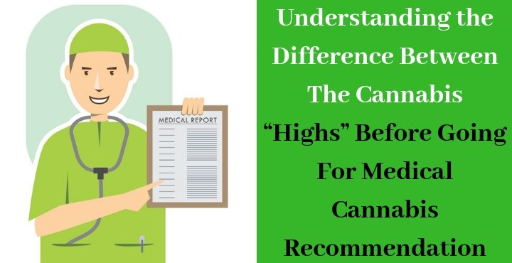 Medical Cannabis recommendation